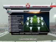 Ufa 1:2 Zenit St. Petersburg