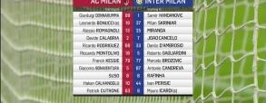 AC Milan 0:0 Inter Mediolan