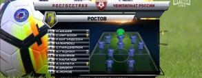 Lokomotiw Moskwa 1:0 FK Rostov
