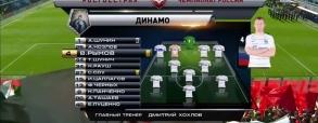 Dynamo Moskwa 0:4 Lokomotiw Moskwa