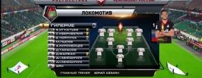 Lokomotiw Moskwa 0:0 Terek Grozny