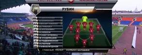 Rubin Kazań 1:1 FK Rostov