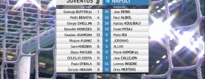 Juventus Turyn 0:1 Napoli