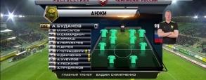 Andżi Machaczkała 0:2 Achmat Grozny