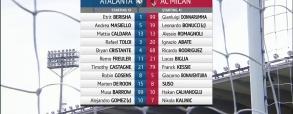 Atalanta 1:1 AC Milan