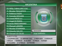 Argentyna 4:0 Haiti