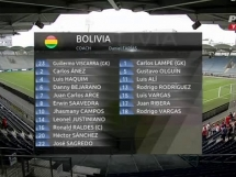 Serbia 5:1 Boliwia