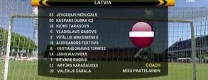 Łotwa - Azerbejdżan