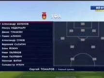 FC Ufa 0:0 Lokomotiw Moskwa