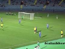 Alashkert 0:0 Sutjeska