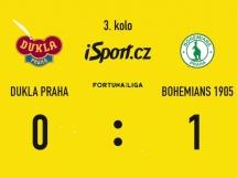 Dukla Praga 0:1 Bohemians