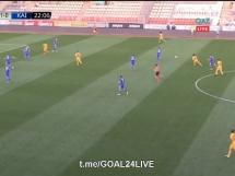 Sigma Olomouc 2:0 Kajrat Almaty