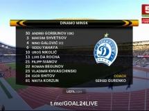 Dinamo Mińsk 4:0 Zenit St. Petersburg
