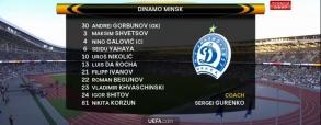 Dinamo Mińsk - Zenit St. Petersburg