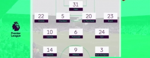 Fulham - Crystal Palace