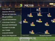 FK Rostov 0:1 Samara