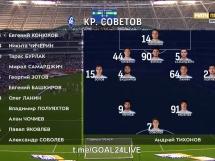 Samara 0:1 Lokomotiw Moskwa