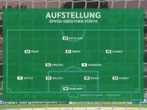 Greuther Furth 1:2 Borussia Dortmund