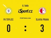 Teplice 0:3 Slavia Praga