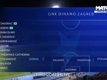 Dinamo Zagrzeb 1:2 Young Boys