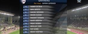 Qarabag Agdam 3:0 Sheriff Tiraspol