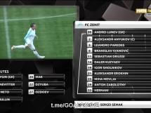 Molde FK 2:1 Zenit St. Petersburg