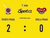 Sparta Praga 2:0 Dukla Praga