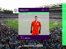 Manchester City 2:1 Newcastle United