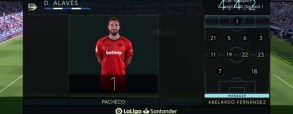 Deportivo Alaves 2:1 Espanyol Barcelona