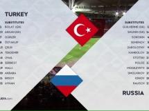 Turcja 1:2 Rosja