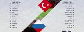 Turcja - Rosja