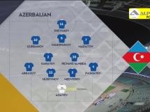 Azerbejdżan 0:0 Kosowo