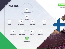Finlandia 1:0 Węgry