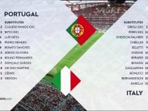 Portugalia 1:0 Włochy