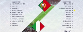 Portugalia - Włochy