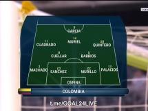 Kolumbia 0:0 Argentyna