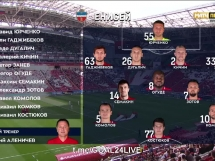 Rubin Kazan 1:0 Jenisej