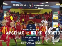Arsenal Tula 4:0 Samara