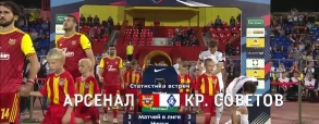 Arsenal Tula - Samara