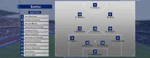 Empoli 0:1 Lazio Rzym
