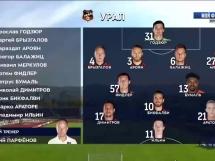 Dynamo Moskwa 0:1 Andżi Machaczkała