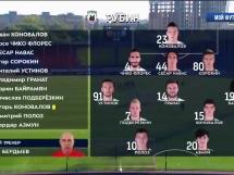 Arsenal Tula 2:2 Rubin Kazan