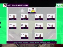 AFC Bournemouth 2:1 Crystal Palace