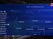 PSV Eindhoven 1:2 Inter Mediolan