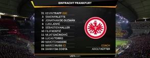 Eintracht Frankfurt - Lazio Rzym