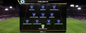 Chelsea Londyn - MOL Vidi