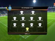 Jablonec 2:2 Dynamo Kijów