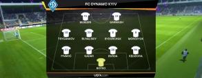 Jablonec - Dynamo Kijów