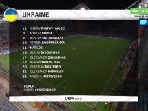 Włochy 1:1 Ukraina