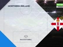 Austria 1:0 Irlandia Północna